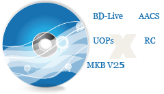blu ray 3d ripper feature 2