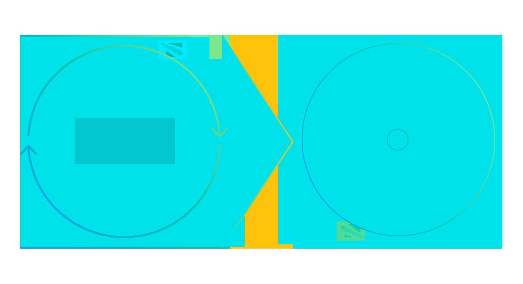 DVDfab ブルーレイ DVD 変換 機能 1