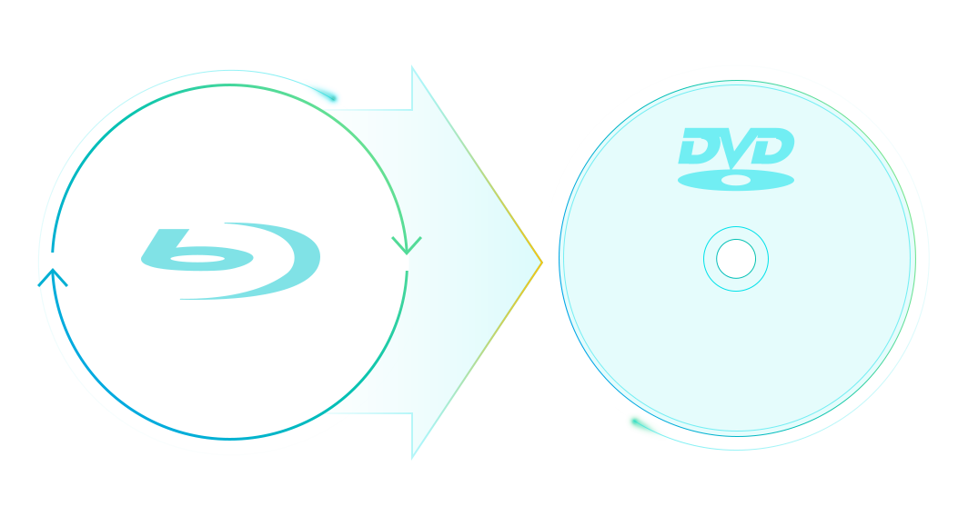 DVDFab ブルーレイDVD 変換 for Mac 機能 1