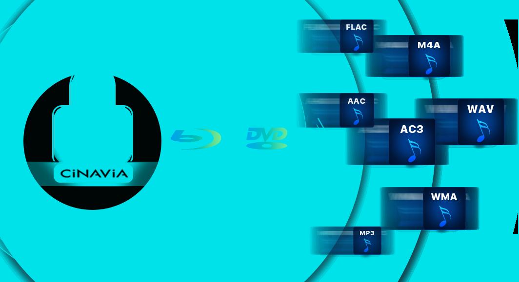 DVDFab dvd blu-ray Cinavia 除去 機能 5