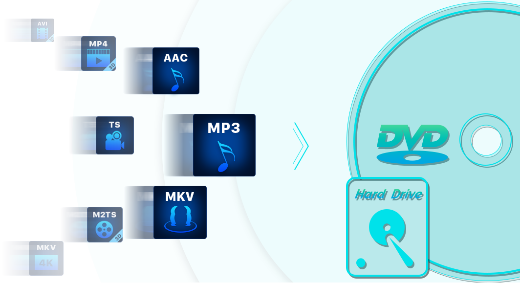 DVDfab DVD 作成 機能 1