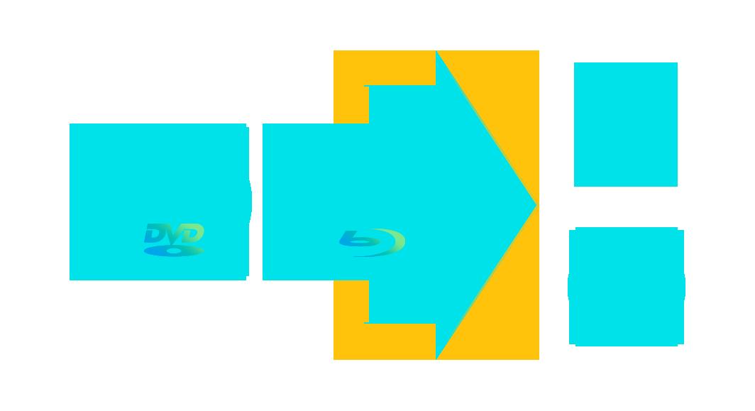 DVDfab Hd Decrypter 機能 1