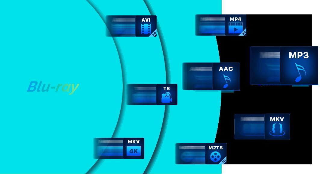 DVDFab メディア プレーヤーfor Mac 機能 1
