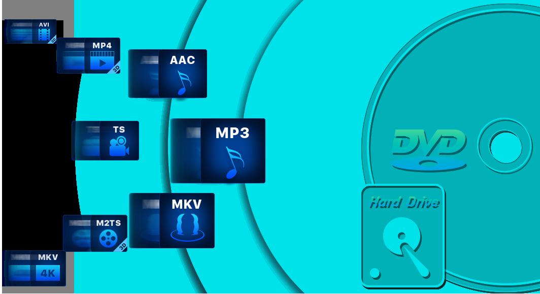 DVDFab Passkey for ブルーレイ 機能 1