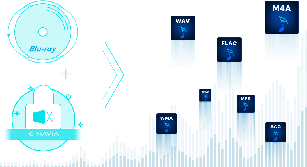 dvdfab blu-ray-cinavia-removal feature 1