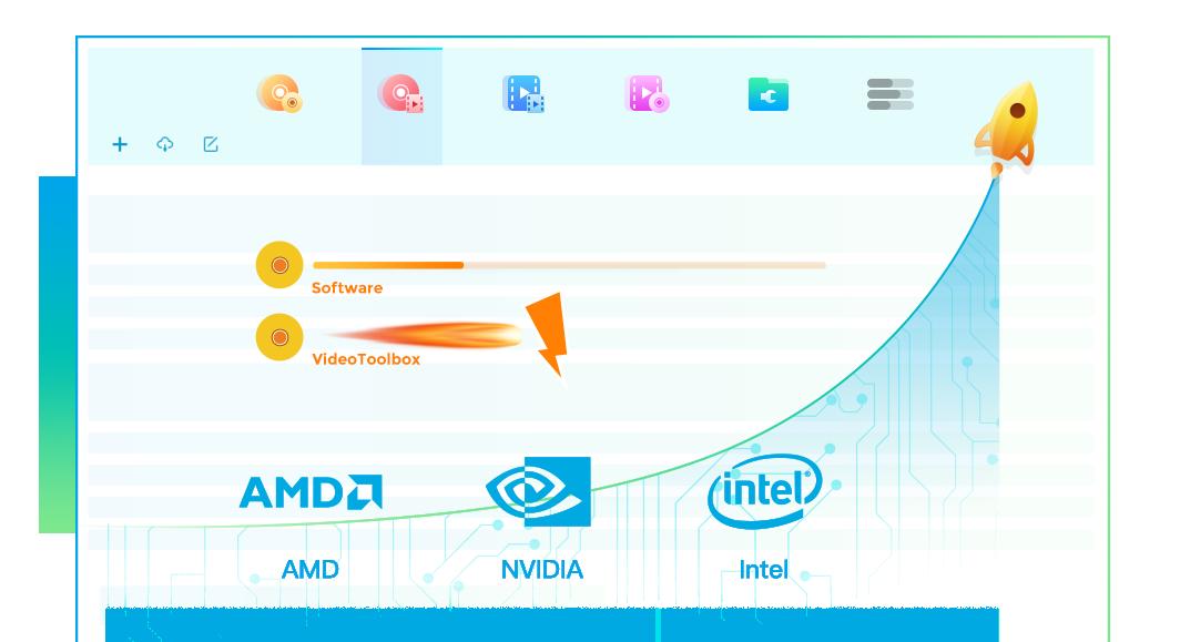 dvdfab blu-ray ripper for Mac feature 3