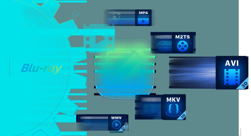 dvdfab blu-ray ripper for mac 特點2